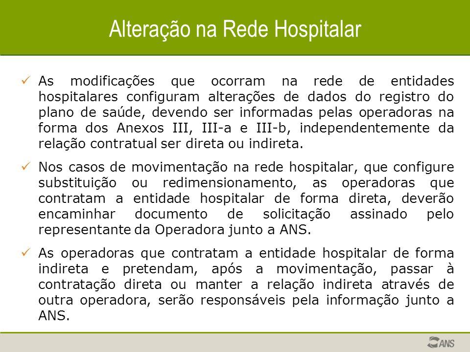 Alteração na Rede Hospitalar