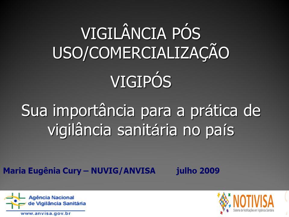 VIGILÂNCIA PÓS USO/COMERCIALIZAÇÃO VIGIPÓS