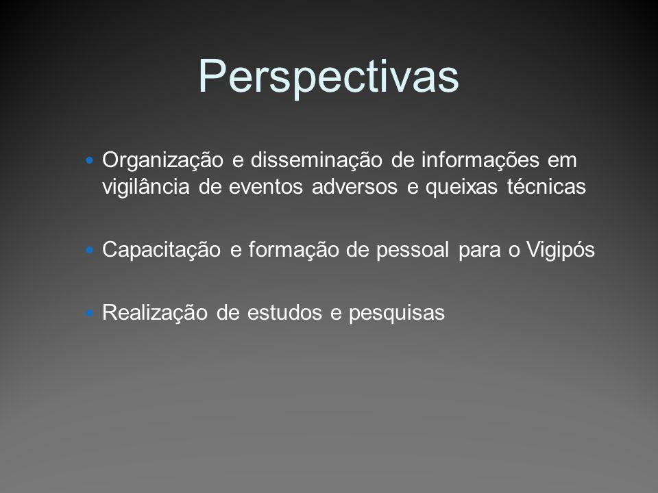 Perspectivas Organização e disseminação de informações em vigilância de eventos adversos e queixas técnicas.