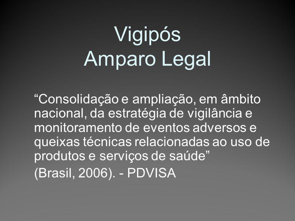 Vigipós Amparo Legal