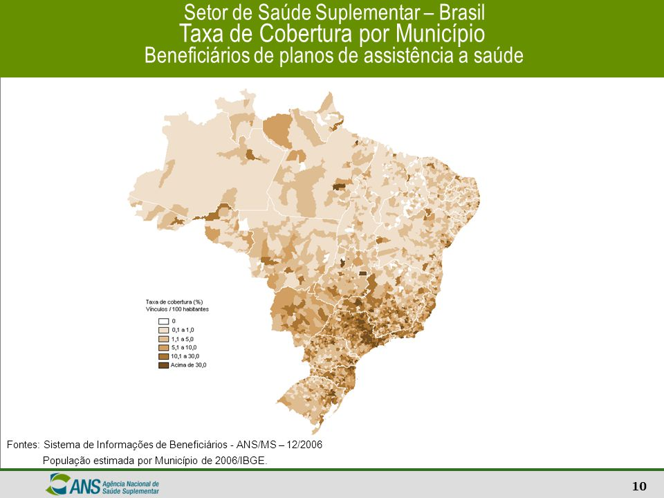 Setor de Saúde Suplementar – Brasil Taxa de Cobertura por Município Beneficiários de planos de assistência a saúde