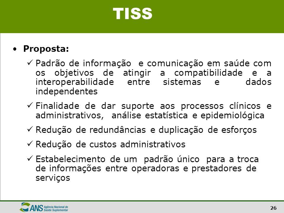 TISS Proposta: