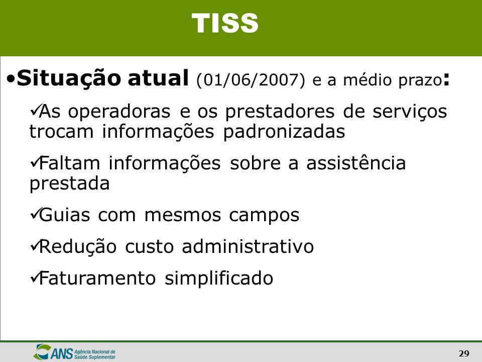 TISS Situação atual (01/06/2007) e a médio prazo: