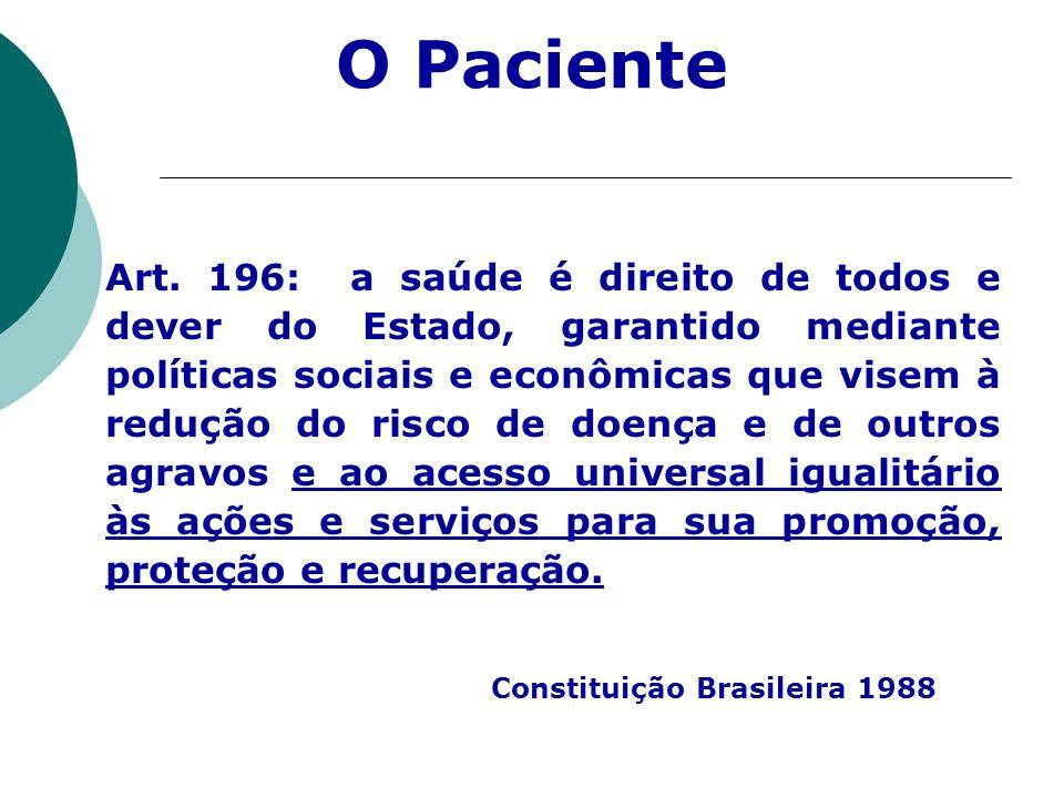 O Paciente Constituição Brasileira 1988