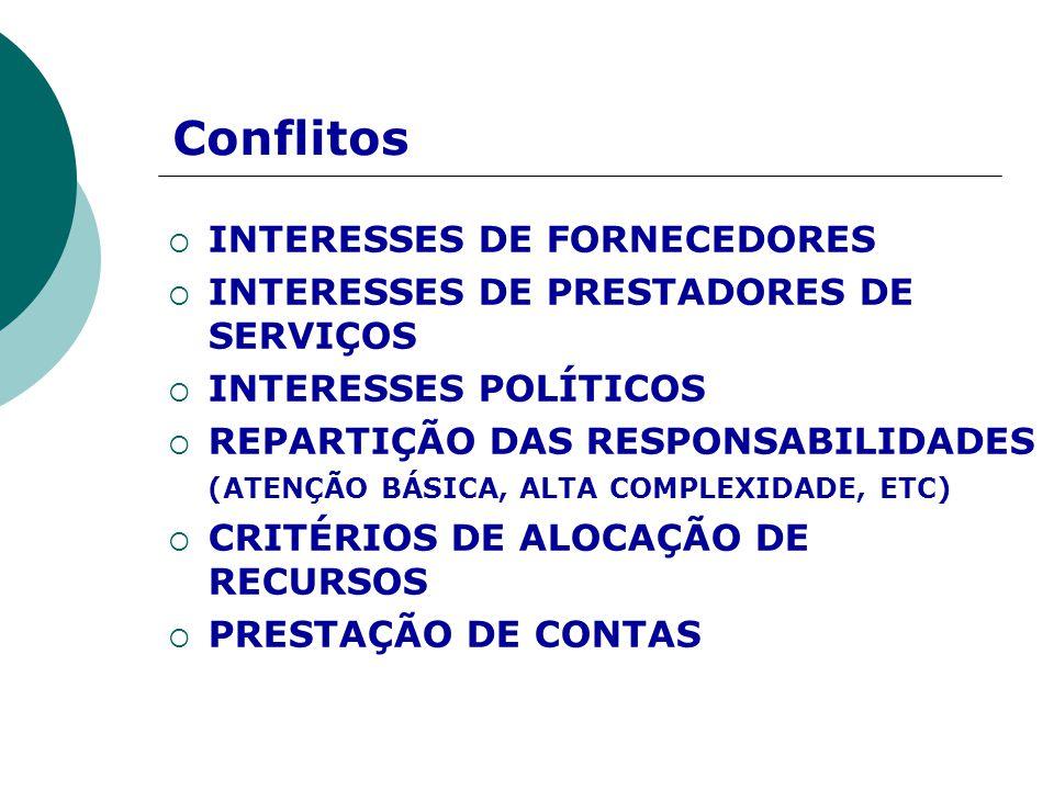 Conflitos INTERESSES DE FORNECEDORES