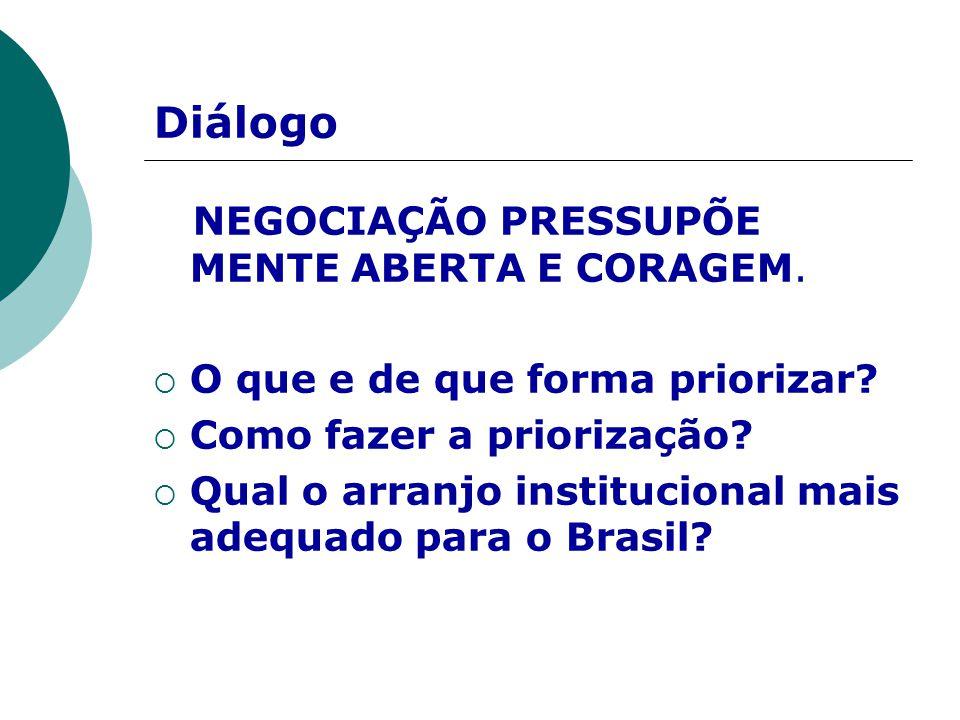 Diálogo NEGOCIAÇÃO PRESSUPÕE MENTE ABERTA E CORAGEM.