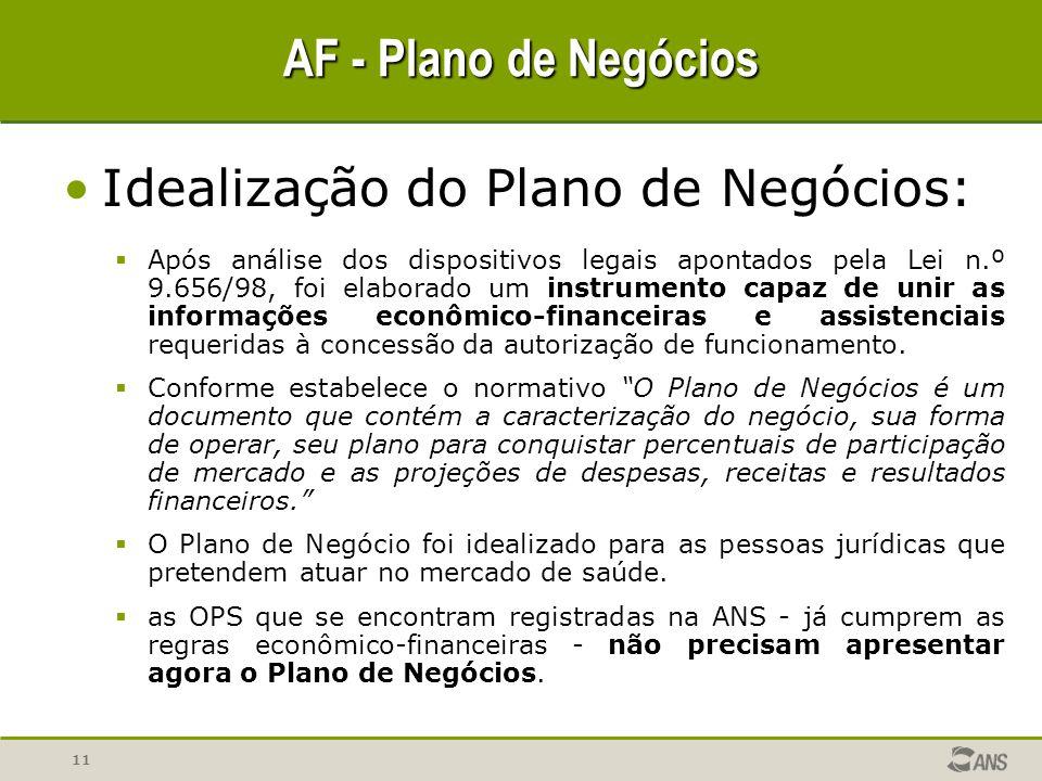 AF - Plano de Negócios Idealização do Plano de Negócios: