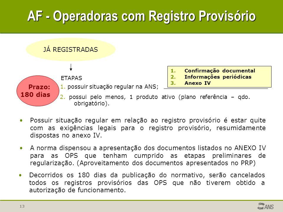 AF - Operadoras com Registro Provisório
