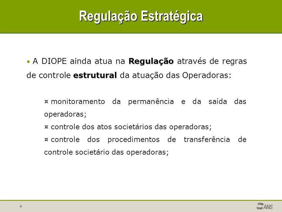 Regulação Estratégica