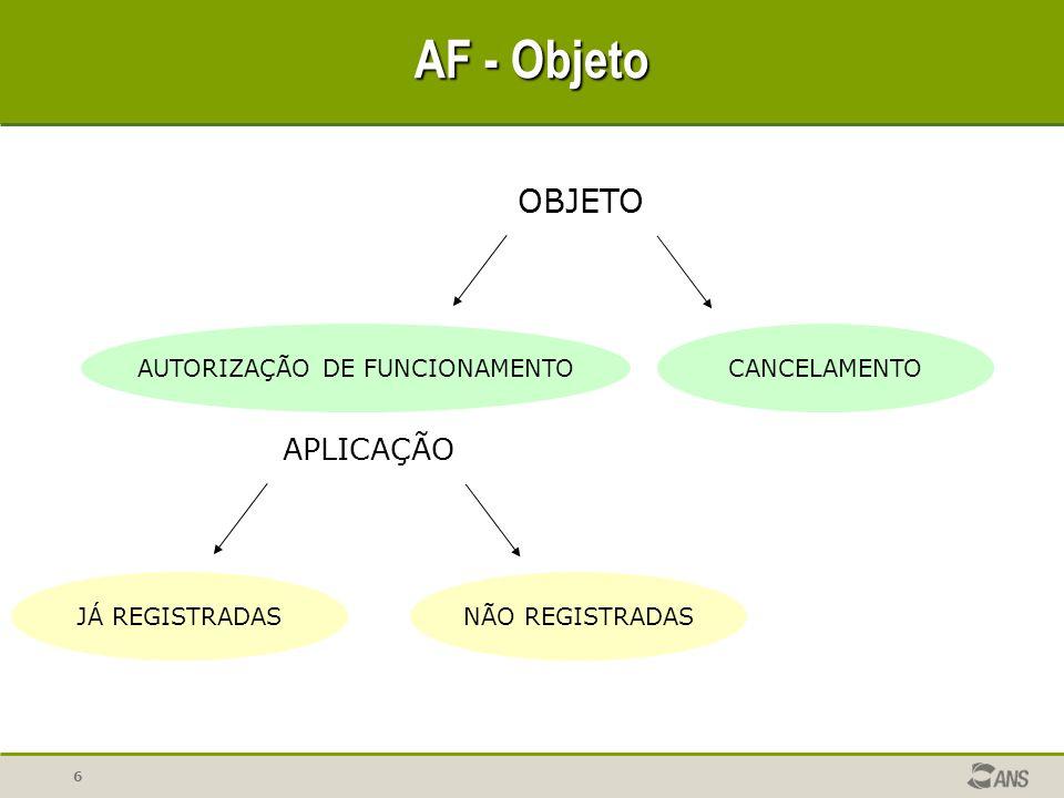 AUTORIZAÇÃO DE FUNCIONAMENTO