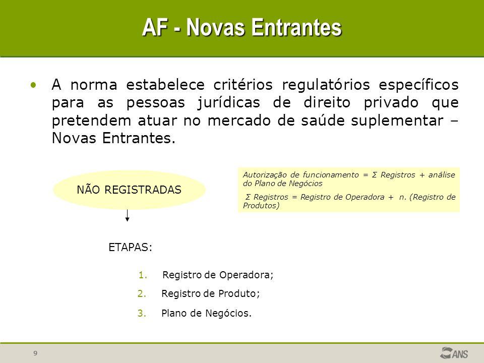 AF - Novas Entrantes