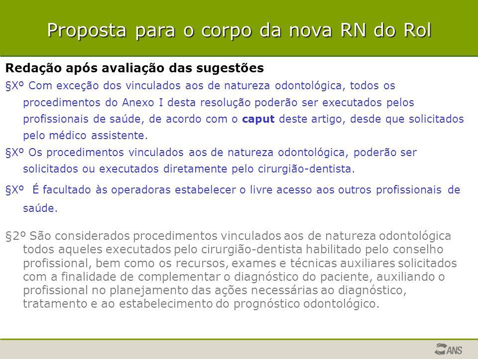 Proposta para o corpo da nova RN do Rol