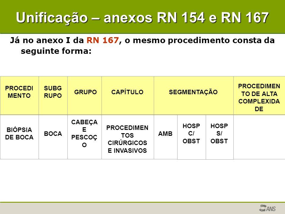 Unificação – anexos RN 154 e RN 167