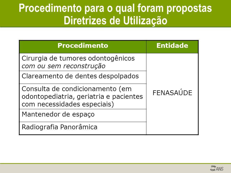 Procedimento para o qual foram propostas Diretrizes de Utilização