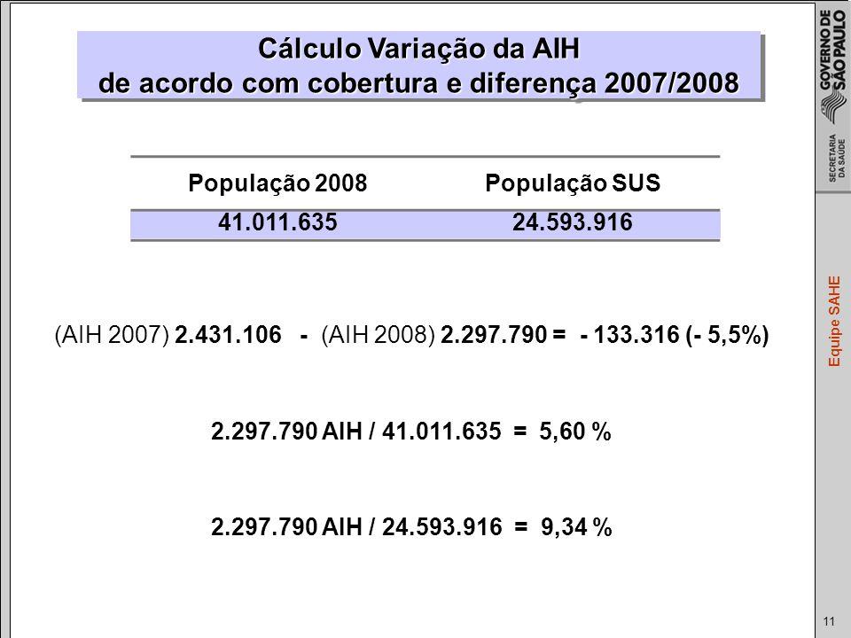 Cálculo Variação da AIH de acordo com cobertura e diferença 2007/2008