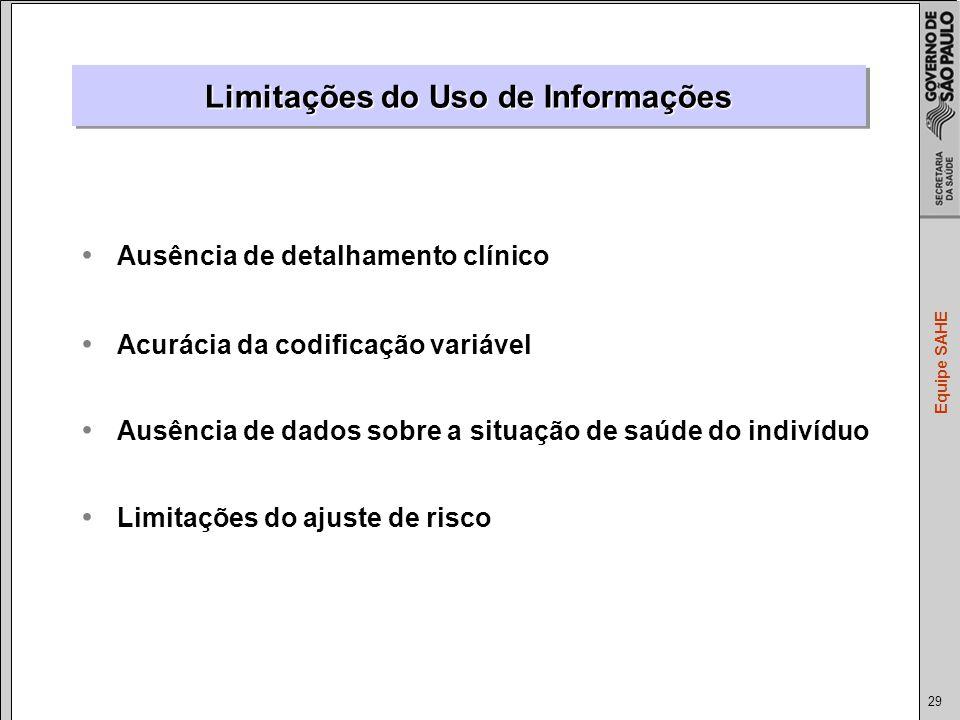 Limitações do Uso de Informações