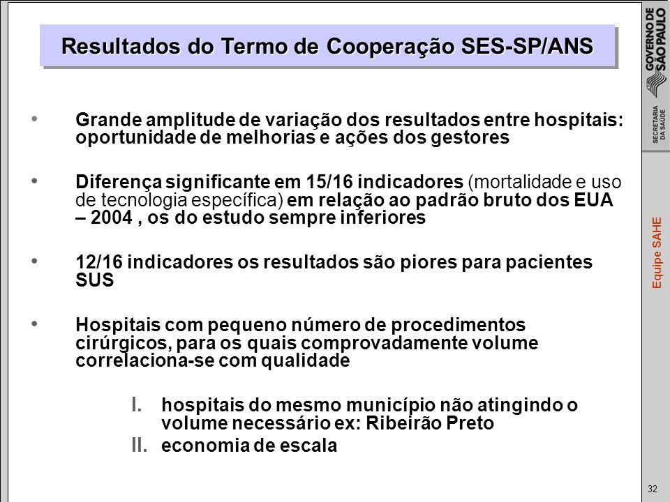 Resultados do Termo de Cooperação SES-SP/ANS