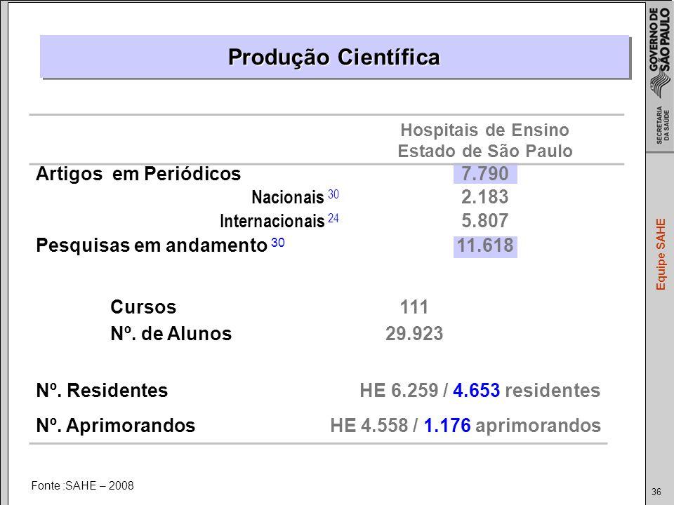 Produção Científica Artigos em Periódicos 7.790 Nacionais 30 2.183