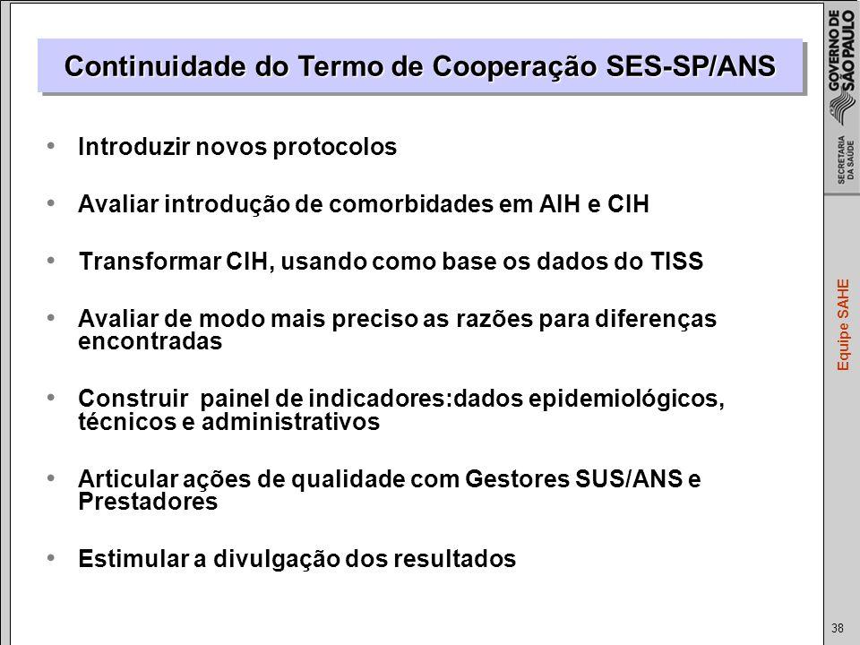 Continuidade do Termo de Cooperação SES-SP/ANS