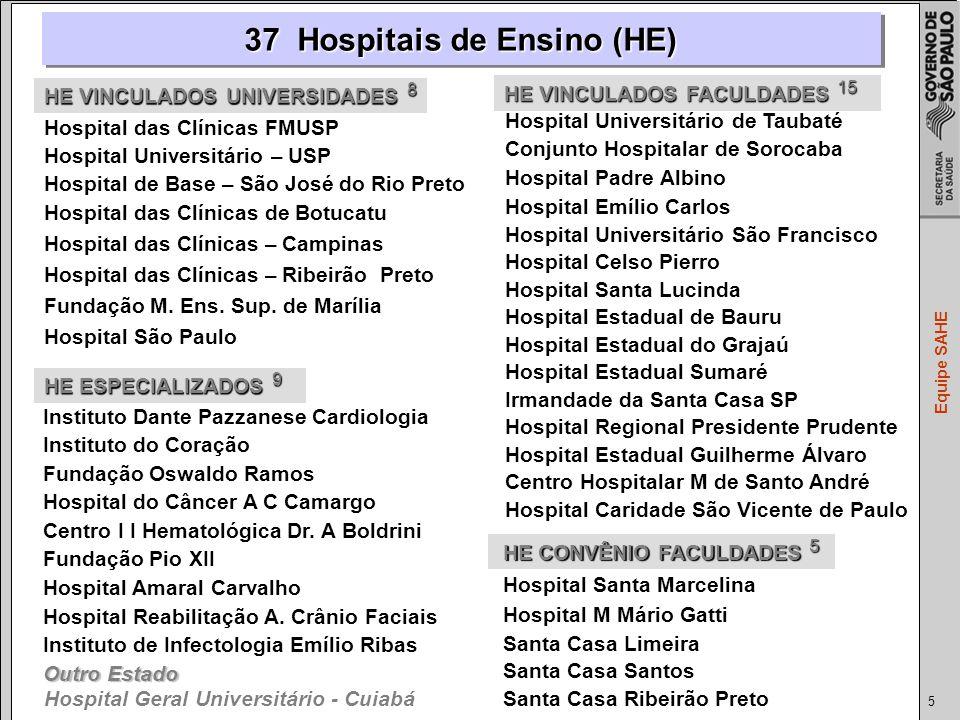 37 Hospitais de Ensino (HE)