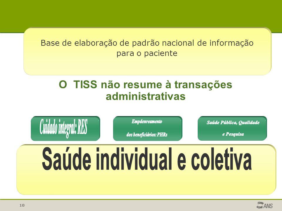 O TISS não resume à transações administrativas