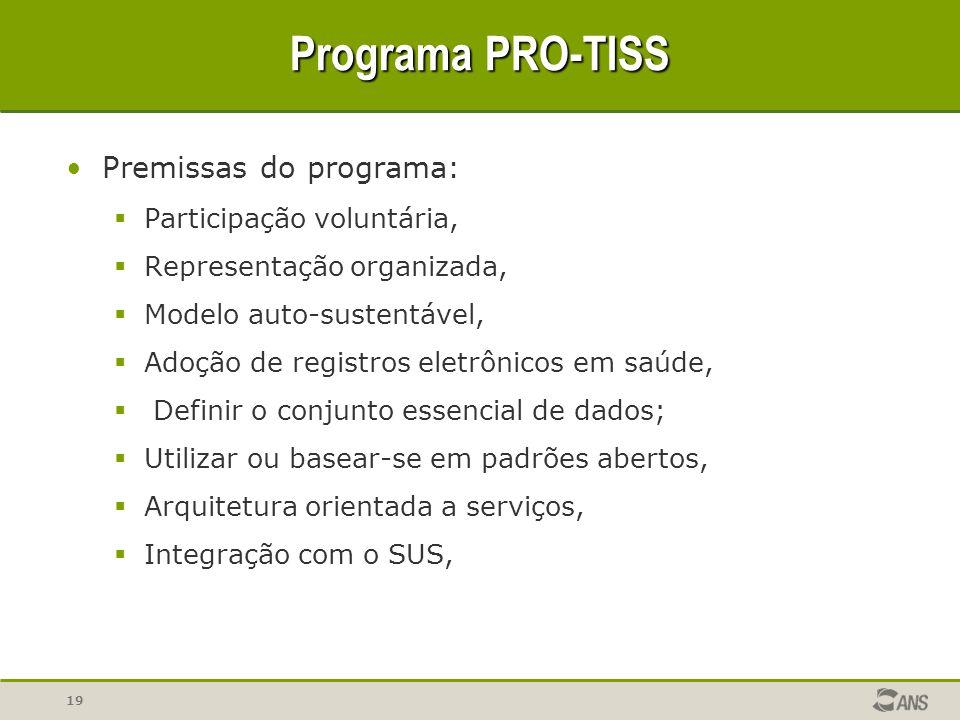 Programa PRO-TISS Premissas do programa: Participação voluntária,