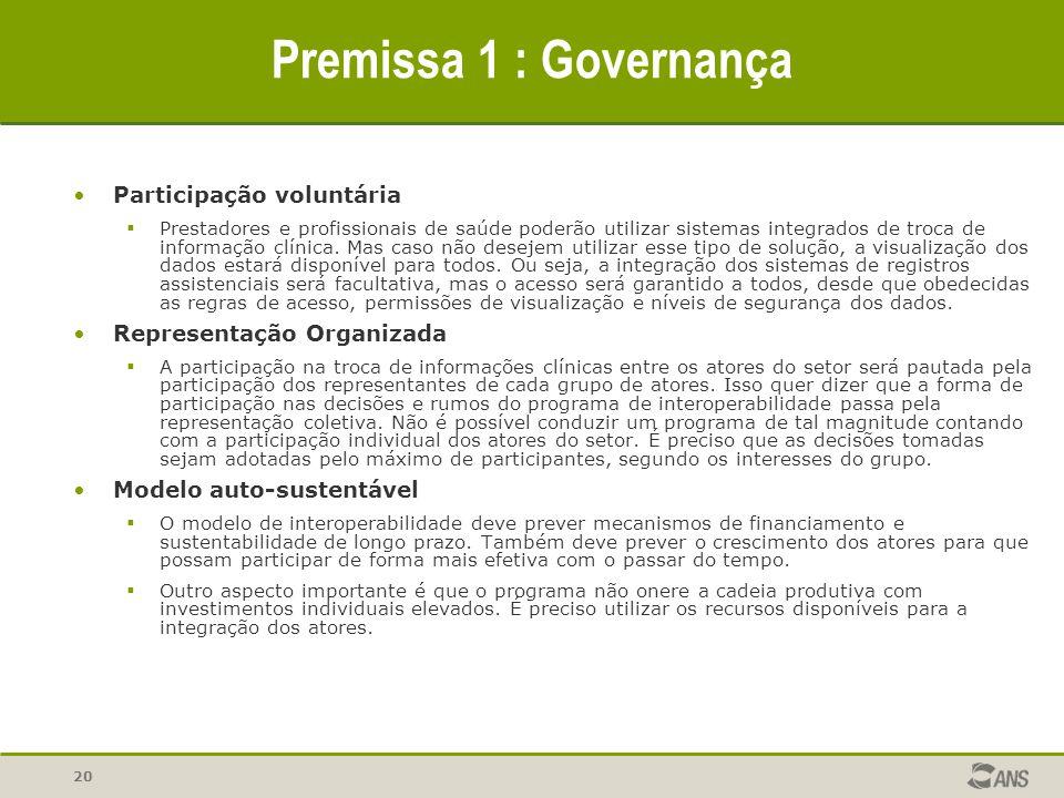 Premissa 1 : Governança Participação voluntária