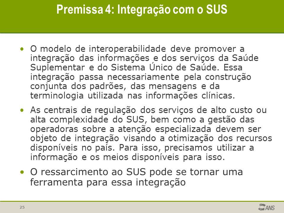 Premissa 4: Integração com o SUS