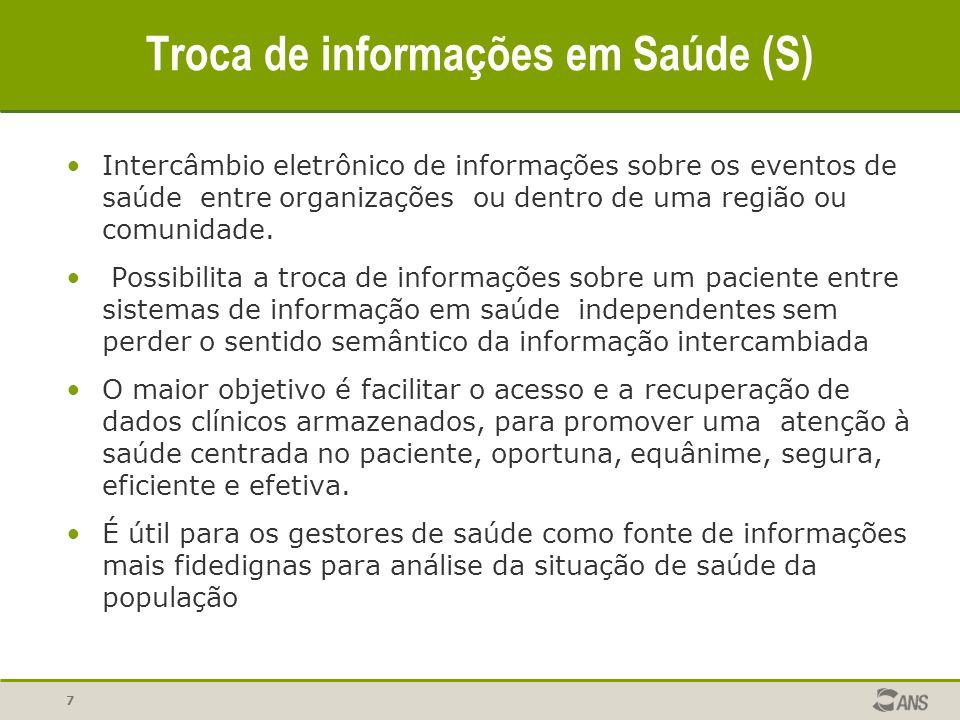 Troca de informações em Saúde (S)