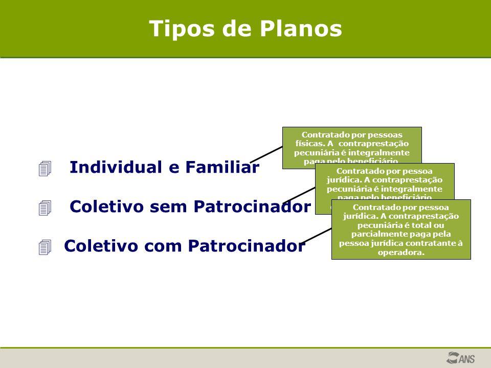 Tipos de Planos Individual e Familiar Coletivo sem Patrocinador