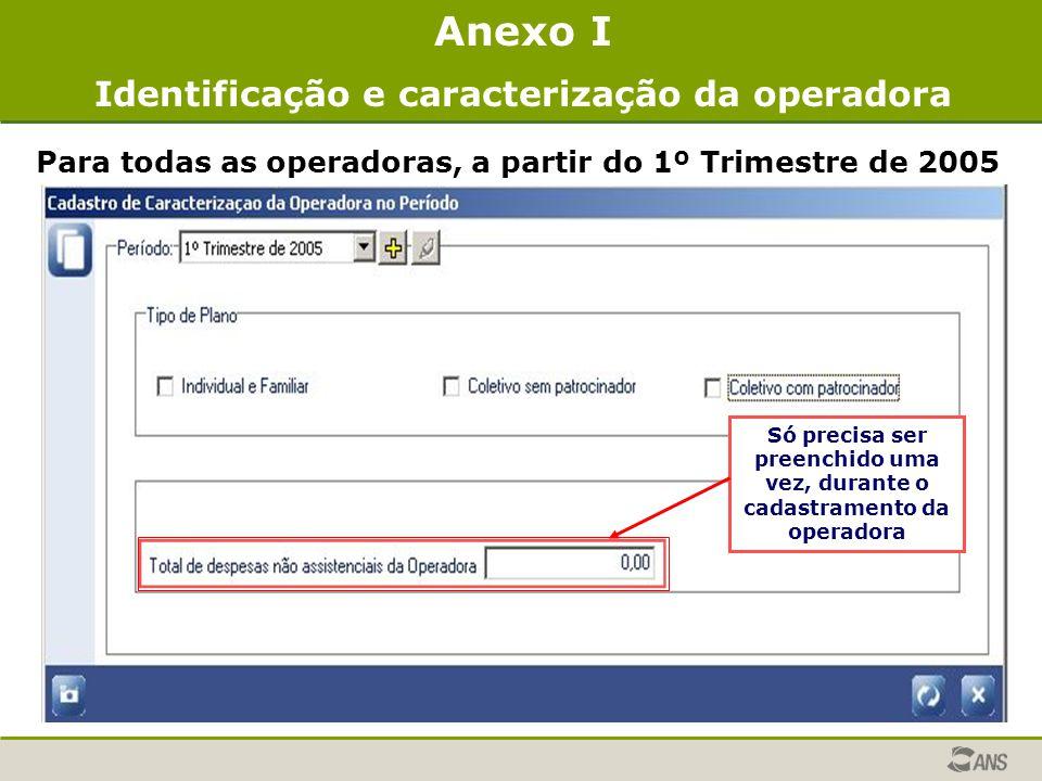 Anexo I Identificação e caracterização da operadora