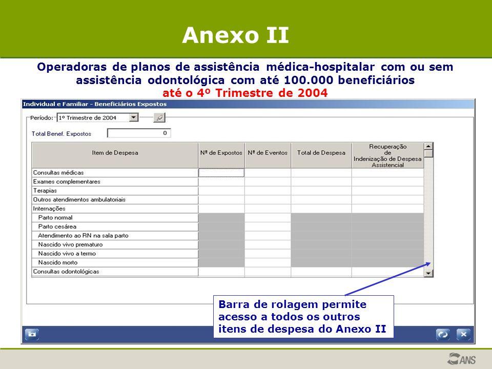 Anexo II Operadoras de planos de assistência médica-hospitalar com ou sem assistência odontológica com até 100.000 beneficiários.