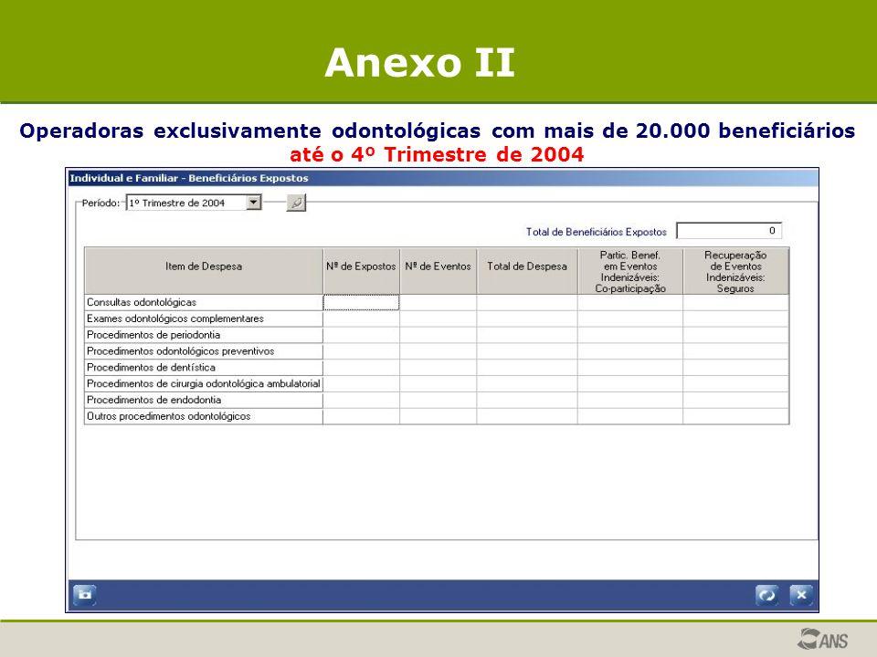 Anexo II Operadoras exclusivamente odontológicas com mais de 20.000 beneficiários.
