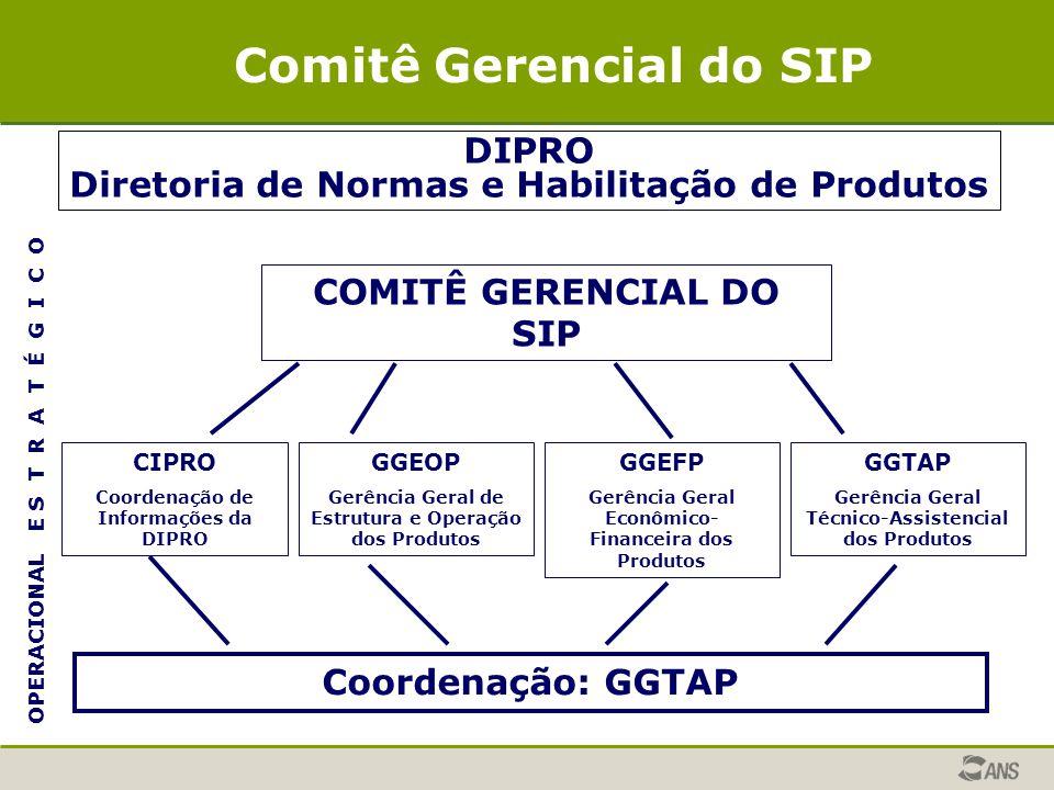 Comitê Gerencial do SIP