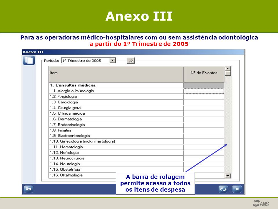 Anexo III Para as operadoras médico-hospitalares com ou sem assistência odontológica. a partir do 1º Trimestre de 2005.
