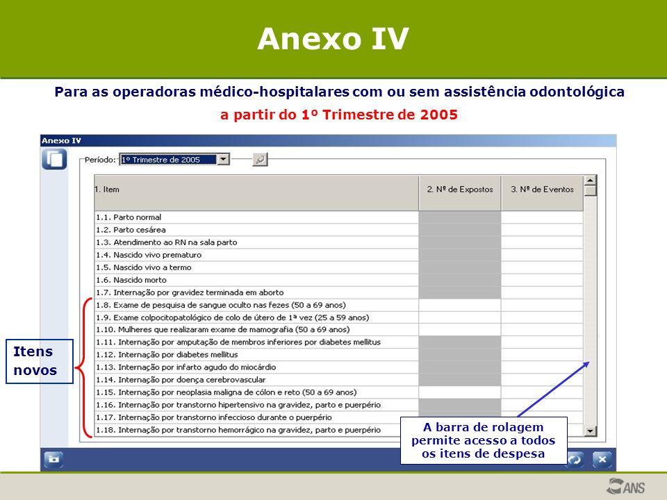 Anexo IV Para as operadoras médico-hospitalares com ou sem assistência odontológica. a partir do 1º Trimestre de 2005.