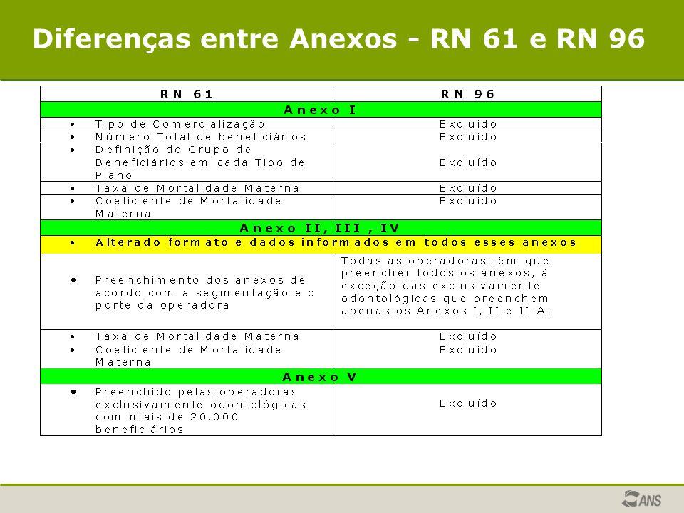 Diferenças entre Anexos - RN 61 e RN 96