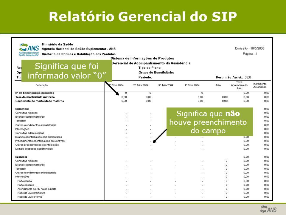 Relatório Gerencial do SIP