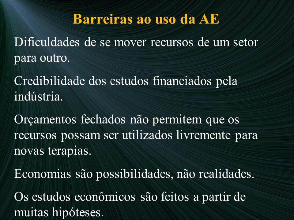 Barreiras ao uso da AE Dificuldades de se mover recursos de um setor para outro. Credibilidade dos estudos financiados pela indústria.