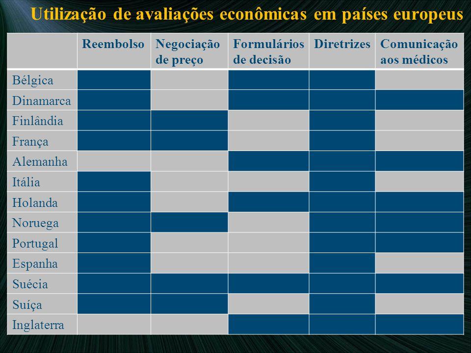 Utilização de avaliações econômicas em países europeus