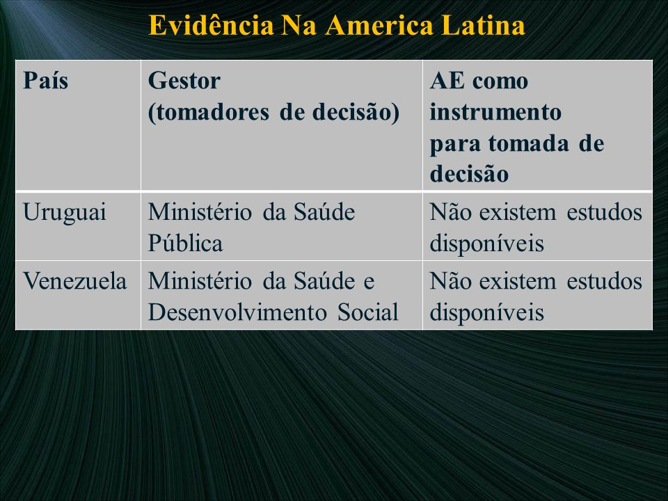 Evidência Na America Latina