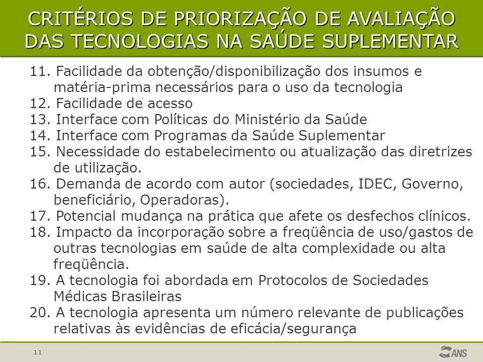 CRITÉRIOS DE PRIORIZAÇÃO DE AVALIAÇÃO DAS TECNOLOGIAS NA SAÚDE SUPLEMENTAR