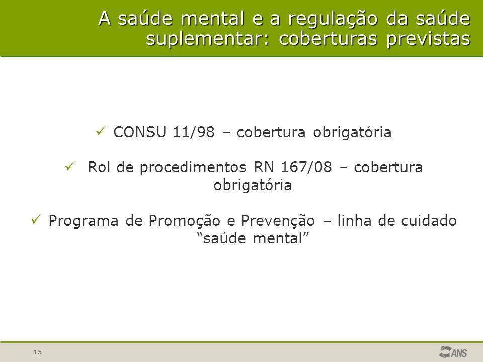 A saúde mental e a regulação da saúde suplementar: coberturas previstas