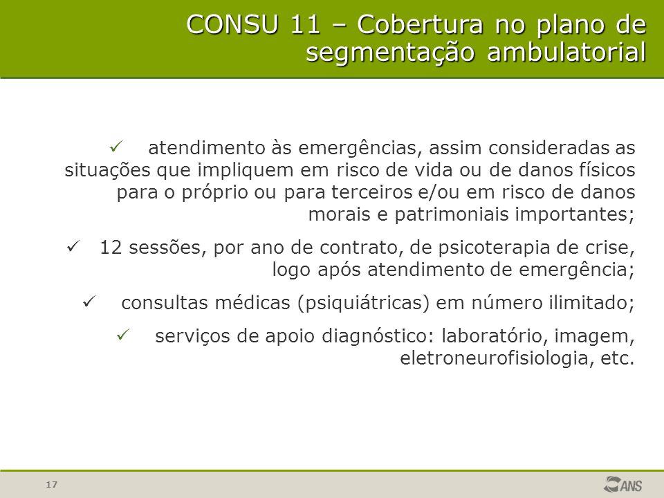 CONSU 11 – Cobertura no plano de segmentação ambulatorial