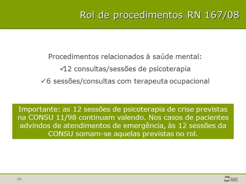 Rol de procedimentos RN 167/08