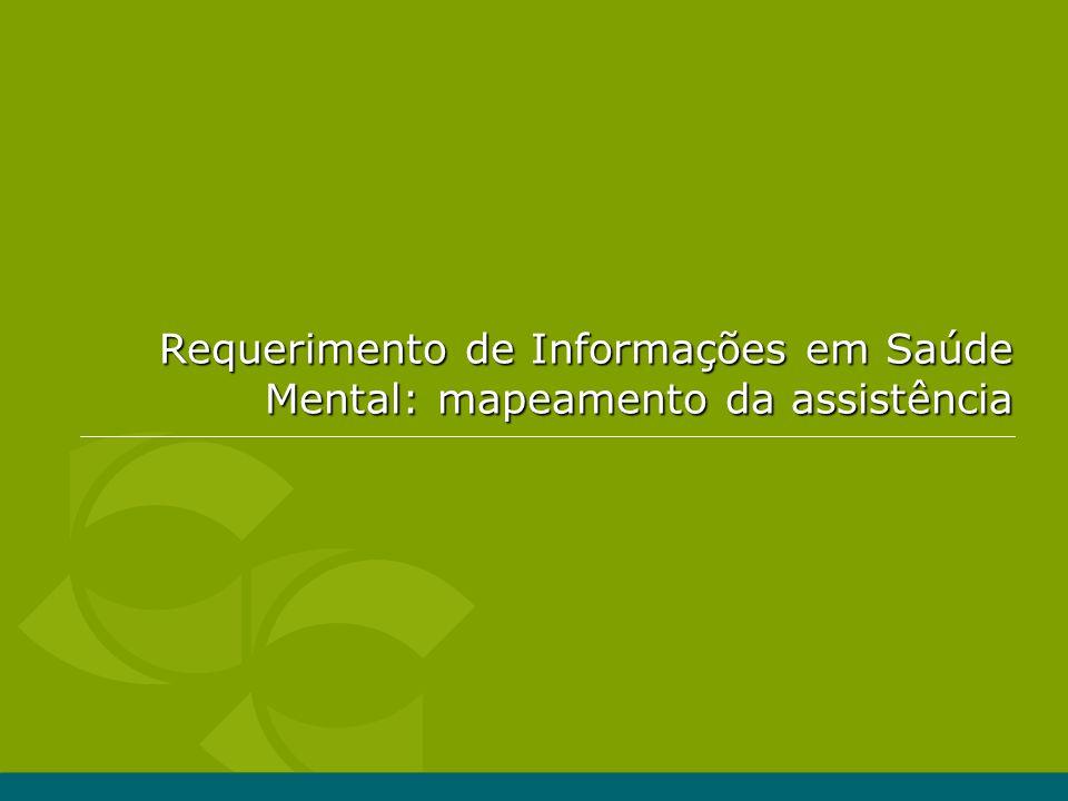 Requerimento de Informações em Saúde Mental: mapeamento da assistência