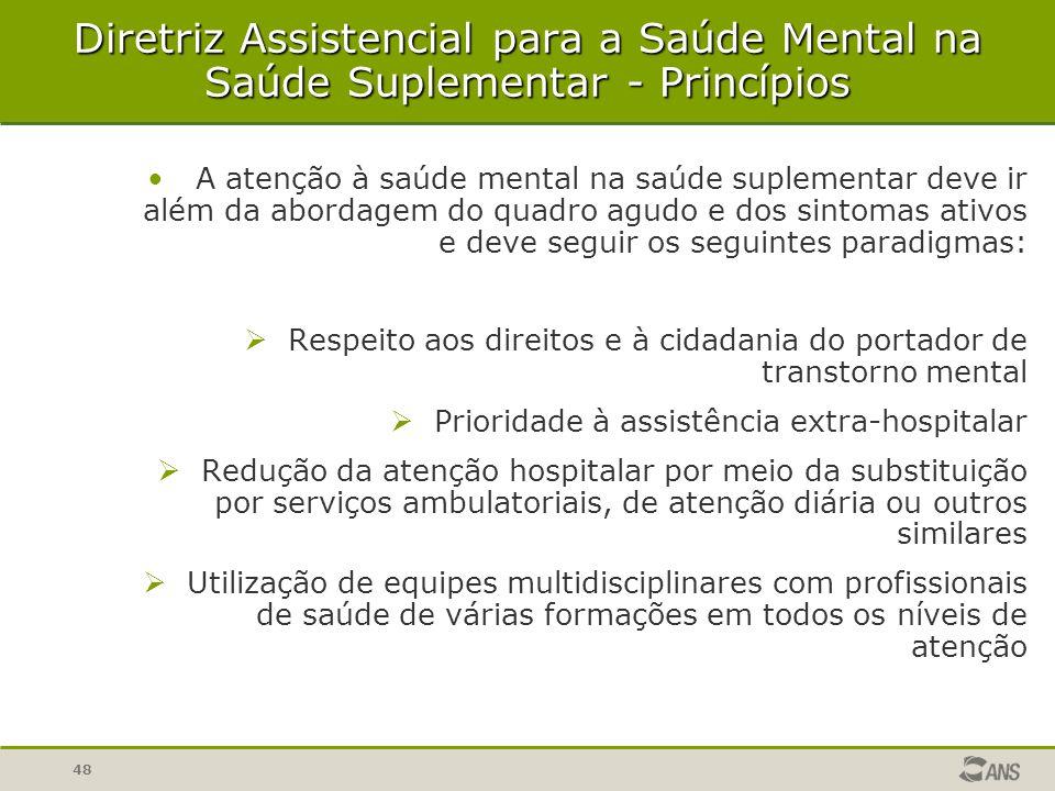 Diretriz Assistencial para a Saúde Mental na Saúde Suplementar - Princípios