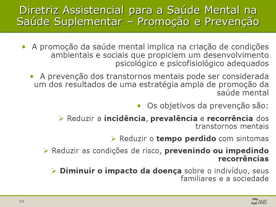 Diretriz Assistencial para a Saúde Mental na Saúde Suplementar – Promoção e Prevenção