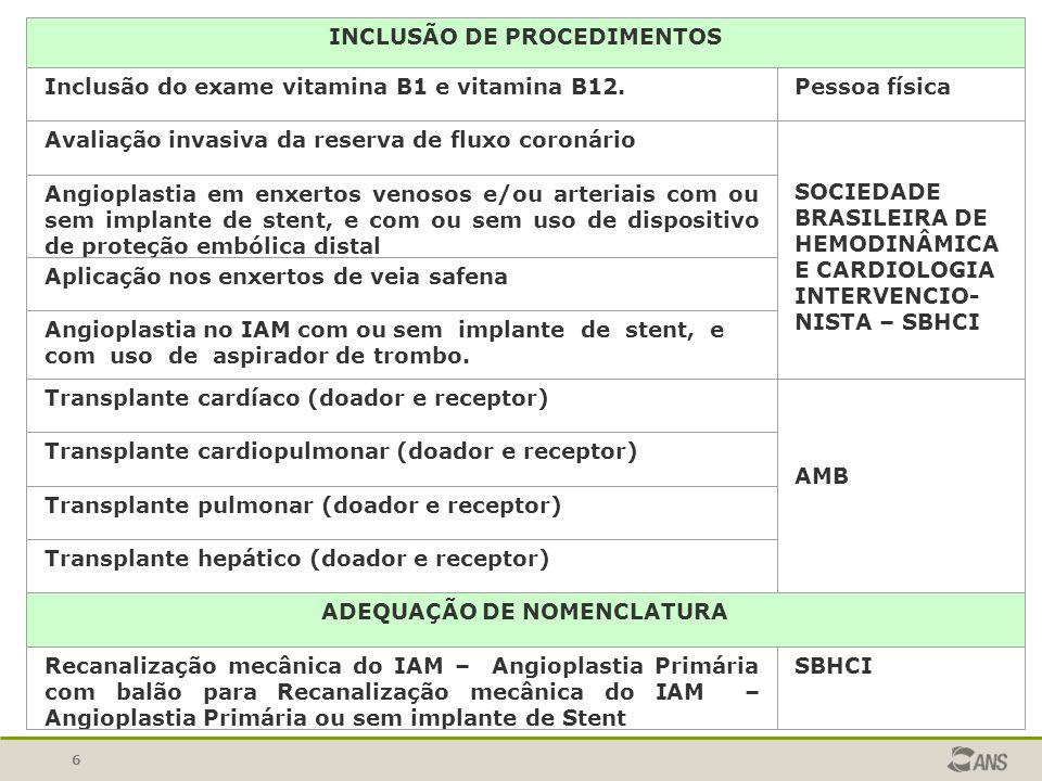 INCLUSÃO DE PROCEDIMENTOS ADEQUAÇÃO DE NOMENCLATURA