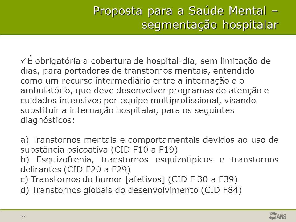Proposta para a Saúde Mental – segmentação hospitalar